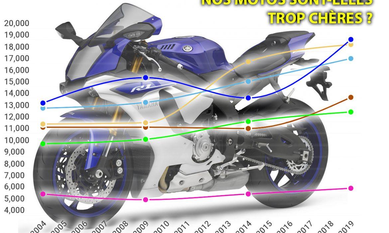 Quelle est le prix moyen d'une assurance pour une moto 4 cylindres ?